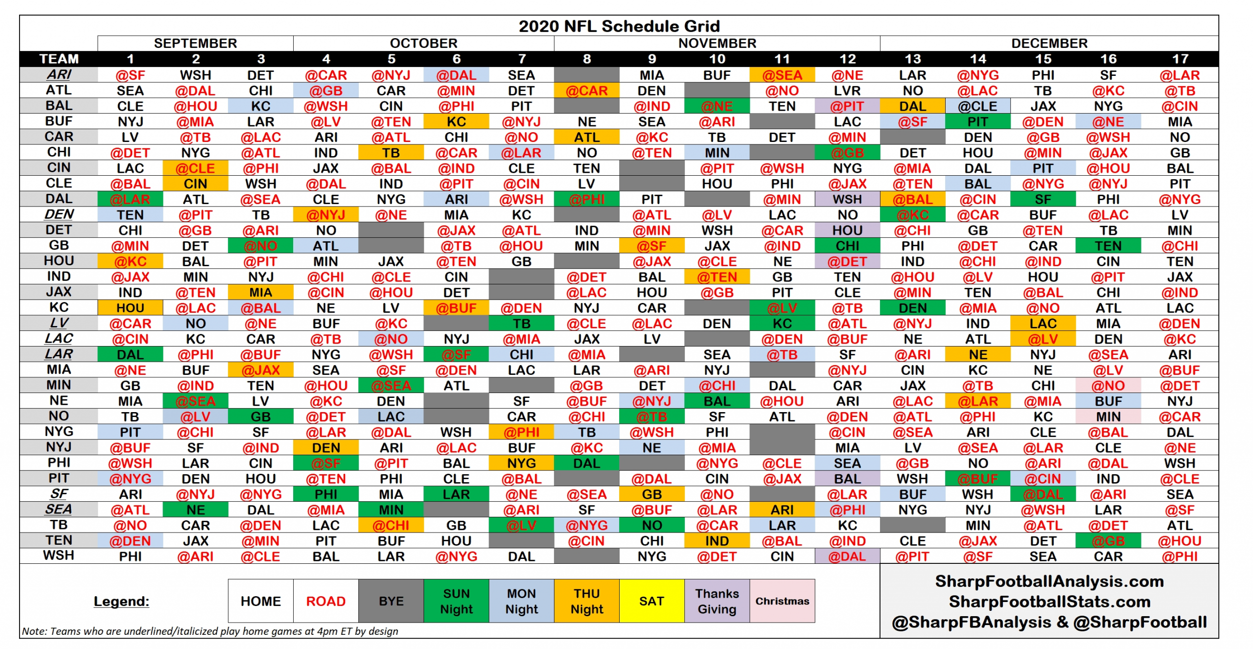 2020 Nfl Regular Season Schedule Grid & Strength Of Schedule