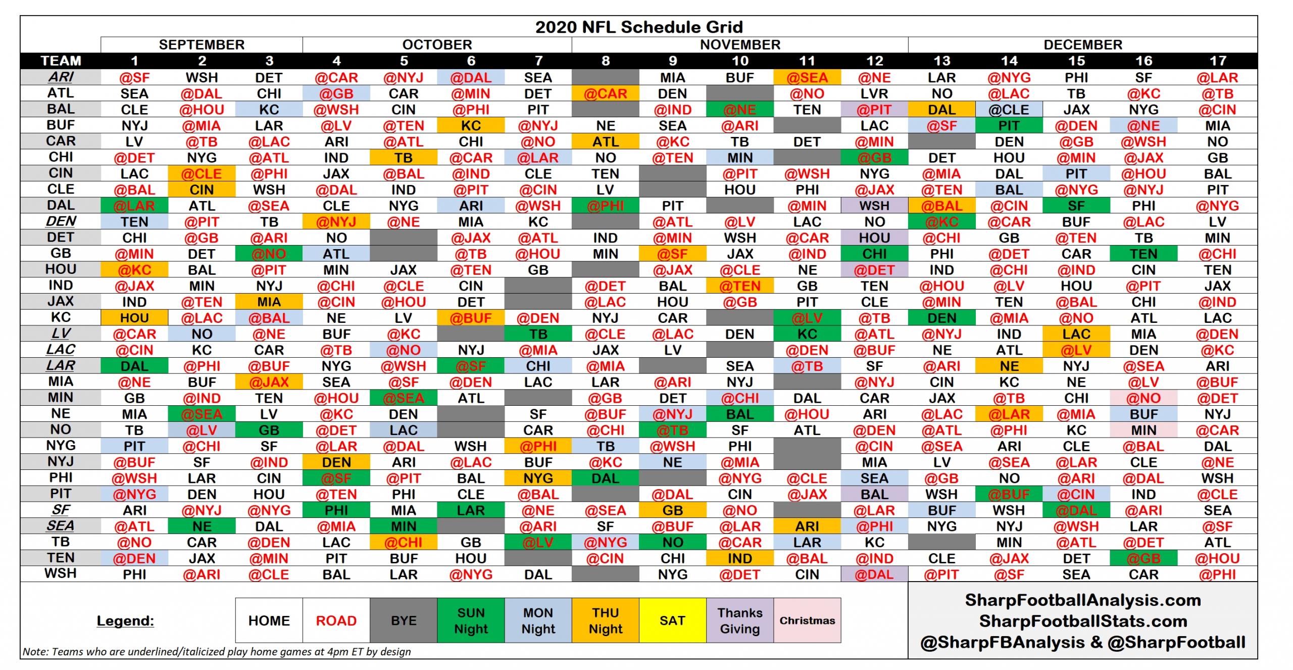 2020 Nfl Regular Season Schedule Grid & Strength Of Schedule