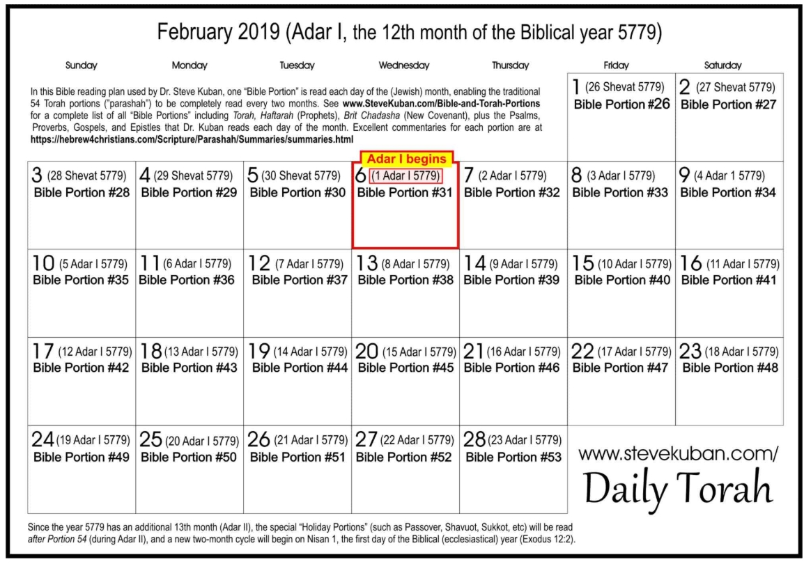 42 Daily Devotions: Bible Reading Portion