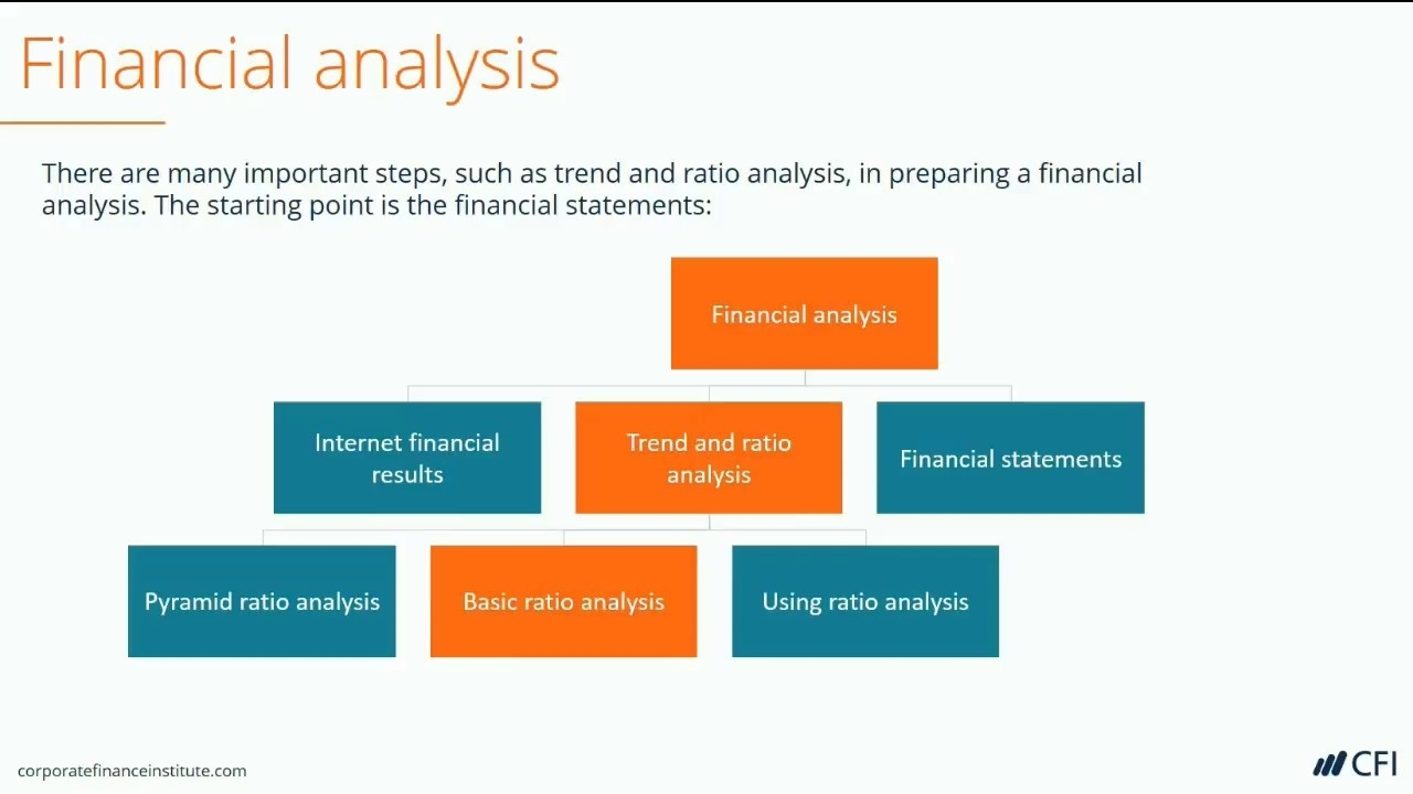 Analysis Of Financial Statements - Free Financial Analysis Guide