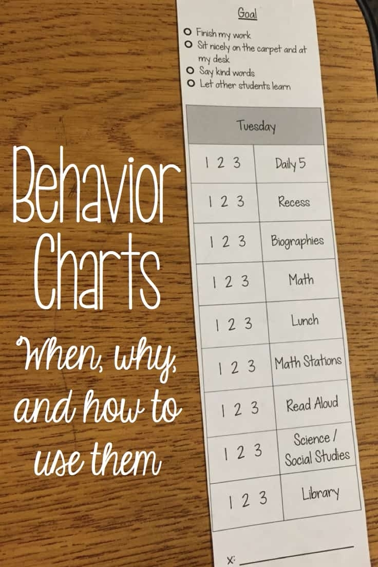 Behavior Charts - When, Why, And How To Use Them {Freebie}