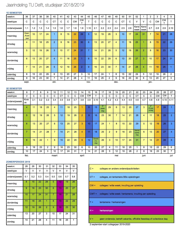 Delft School Calendar 2020 - Calendar Inspiration Design intended for Tu Delft Calendar 2019 2020