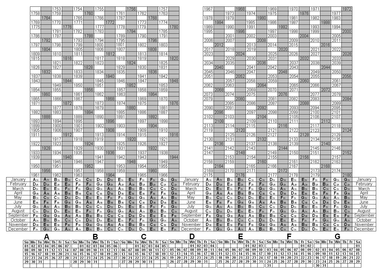 Depo Provera Calendar 2020 | Calendar For Planning