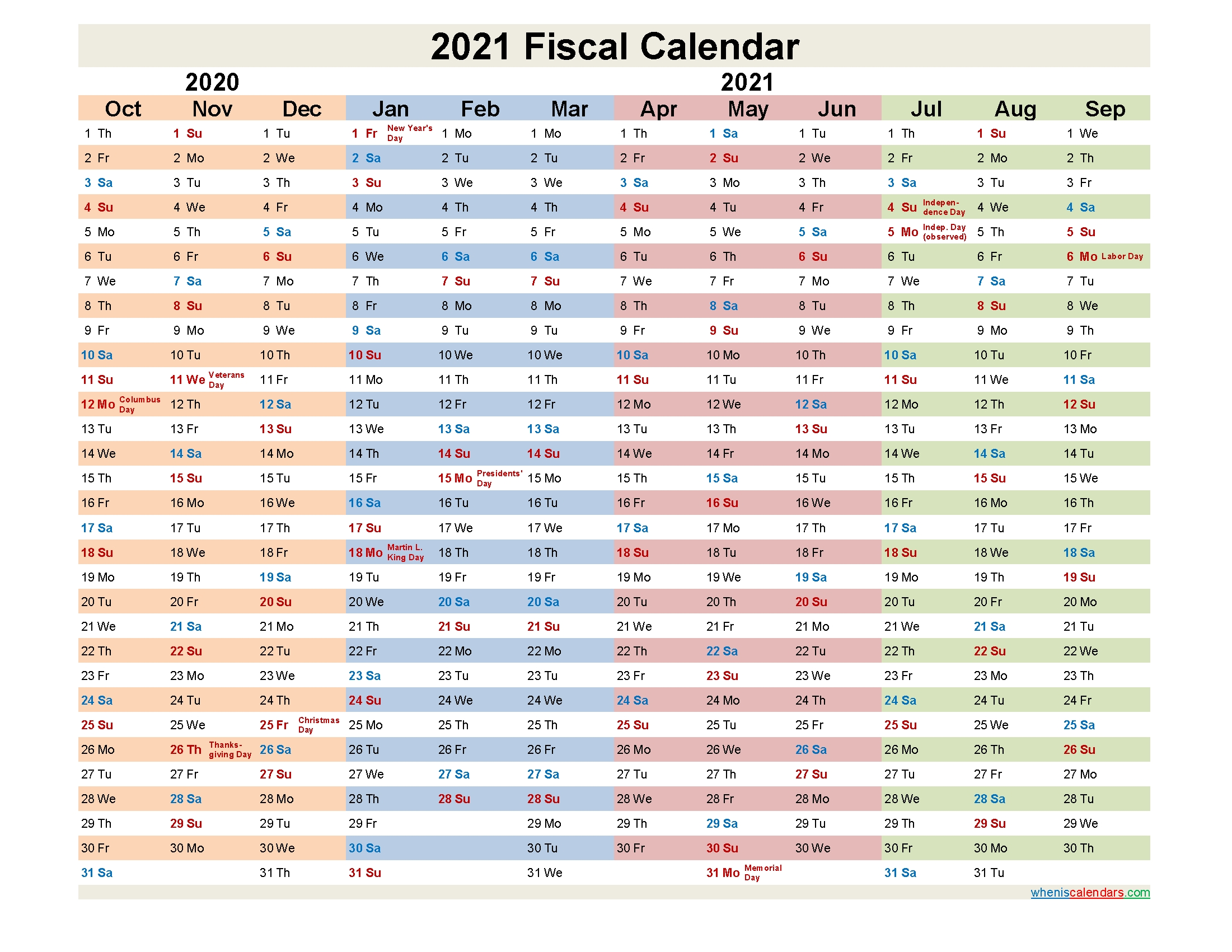 Fiscal Year 2021 Quarters - Template No.fiscal21Y30