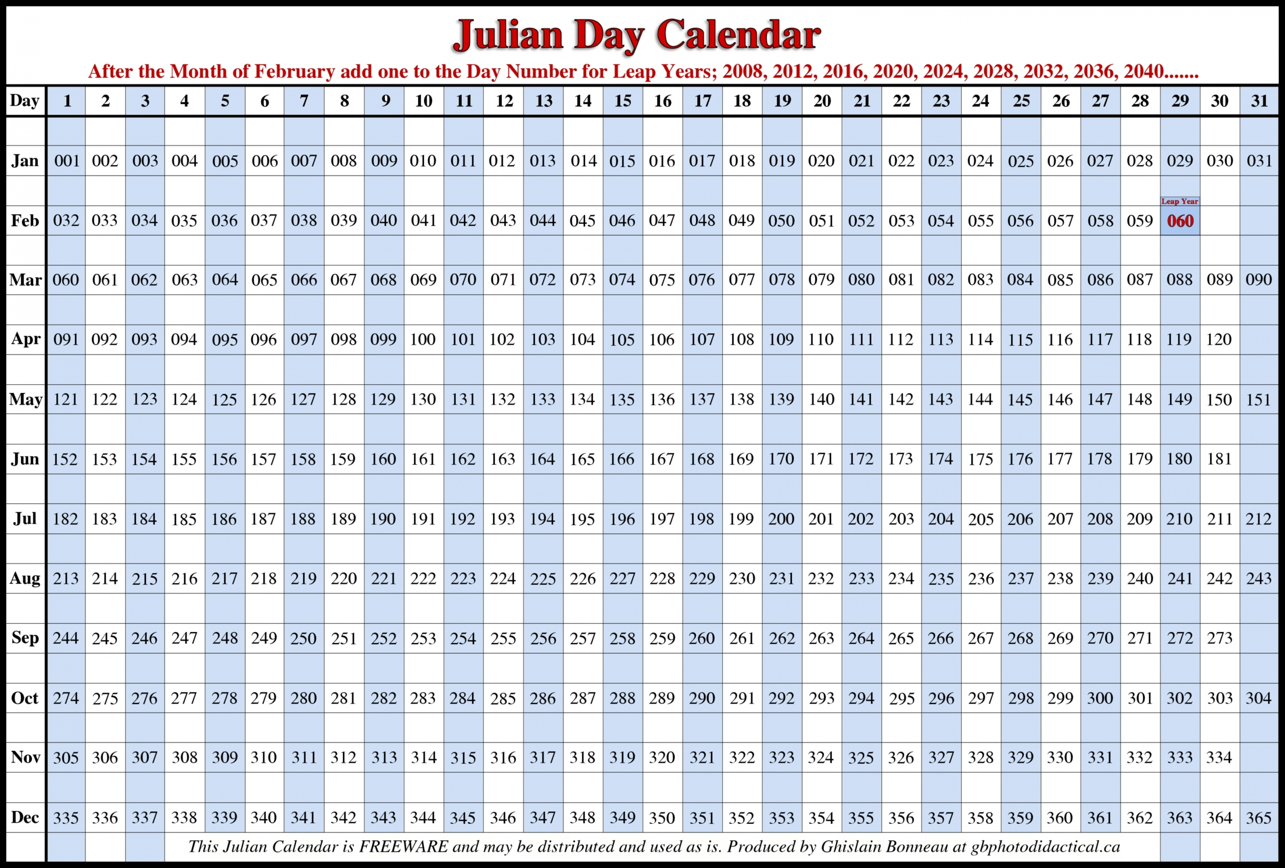 Free Printable Julian Date Calendar 2021 In 2020 | Calendar