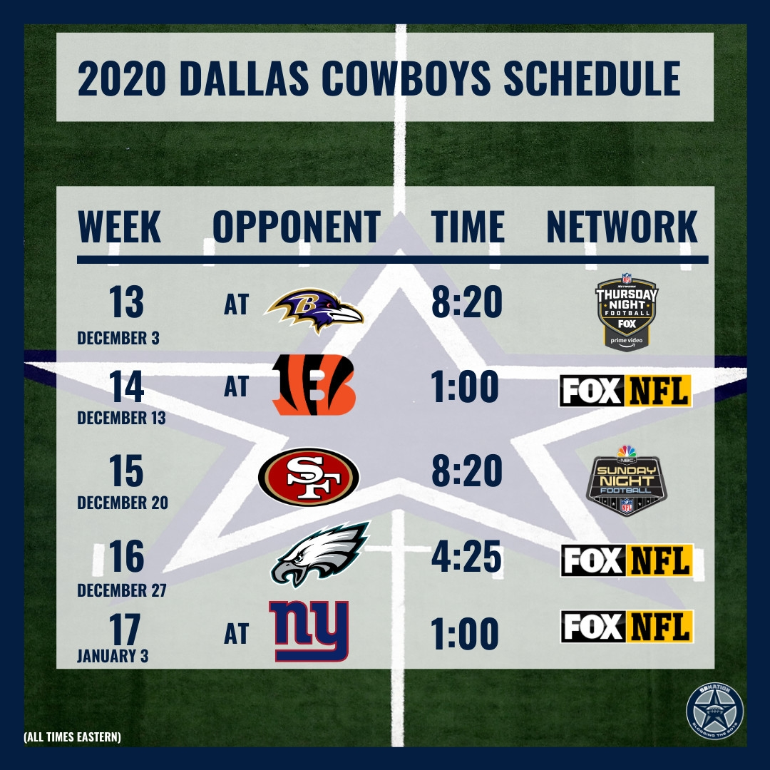 Here Is The Full 2020 Dallas Cowboys Season Schedule