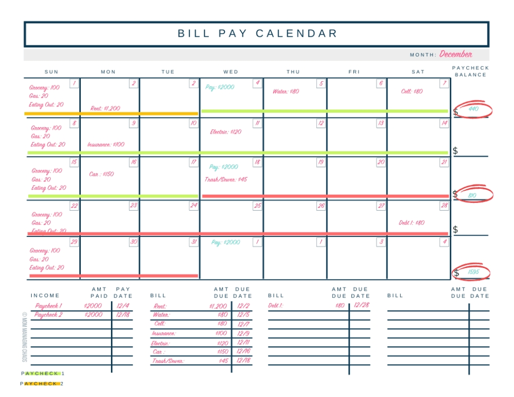 How To Budget Biweekly Pay With Monthly Bills