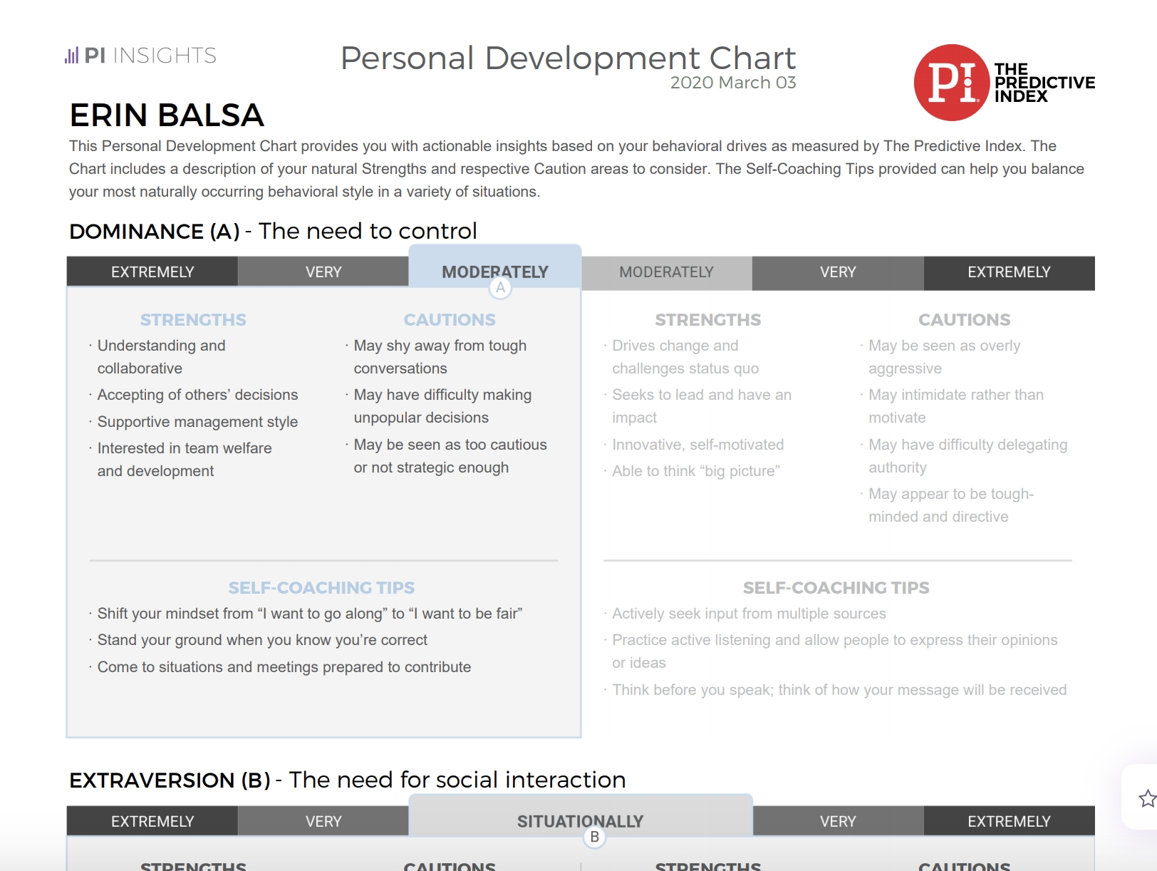 How To Create A Personal Development Plan [Example] | The