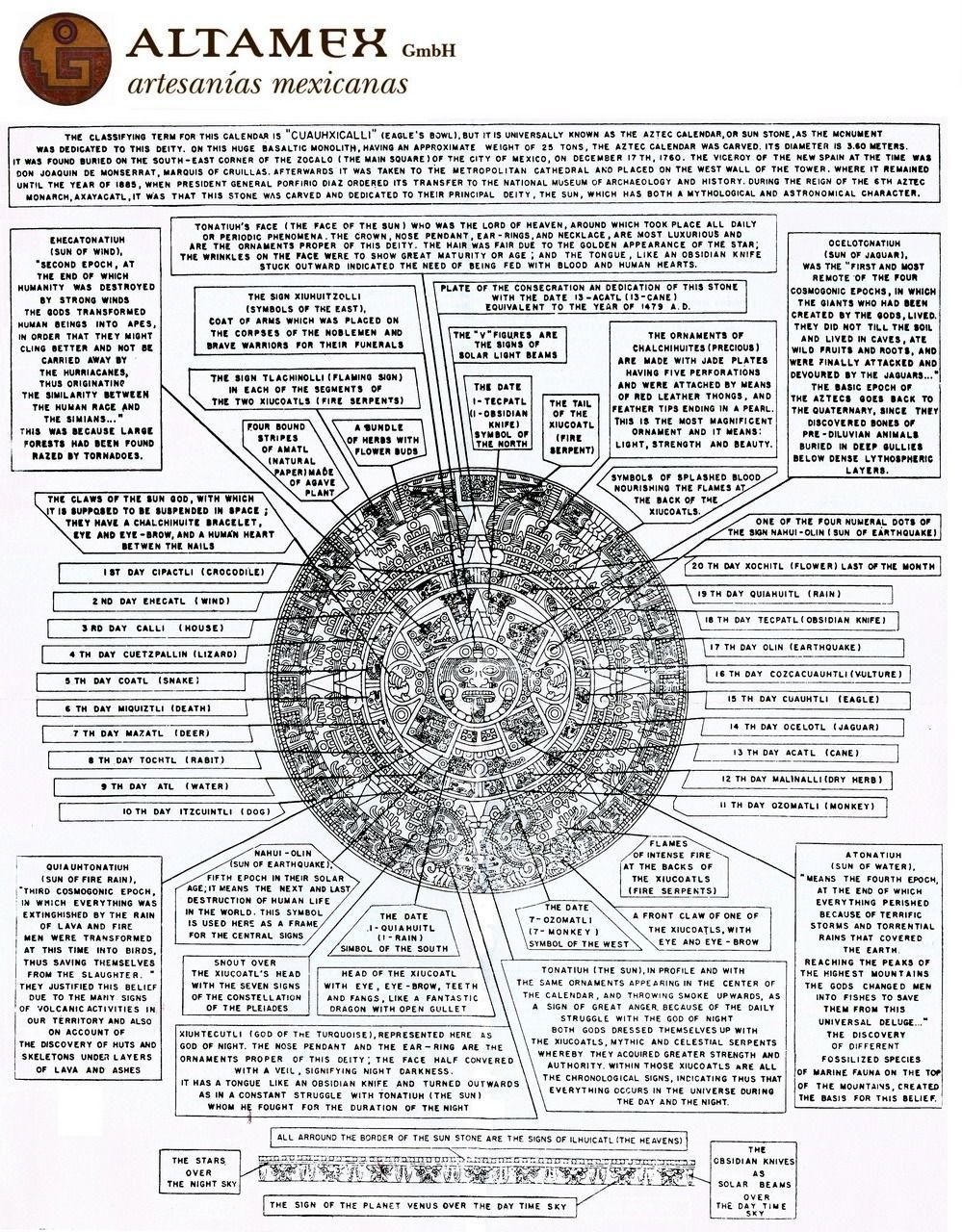 How To Read The Aztec Callender | Mayan Calendar, Aztec