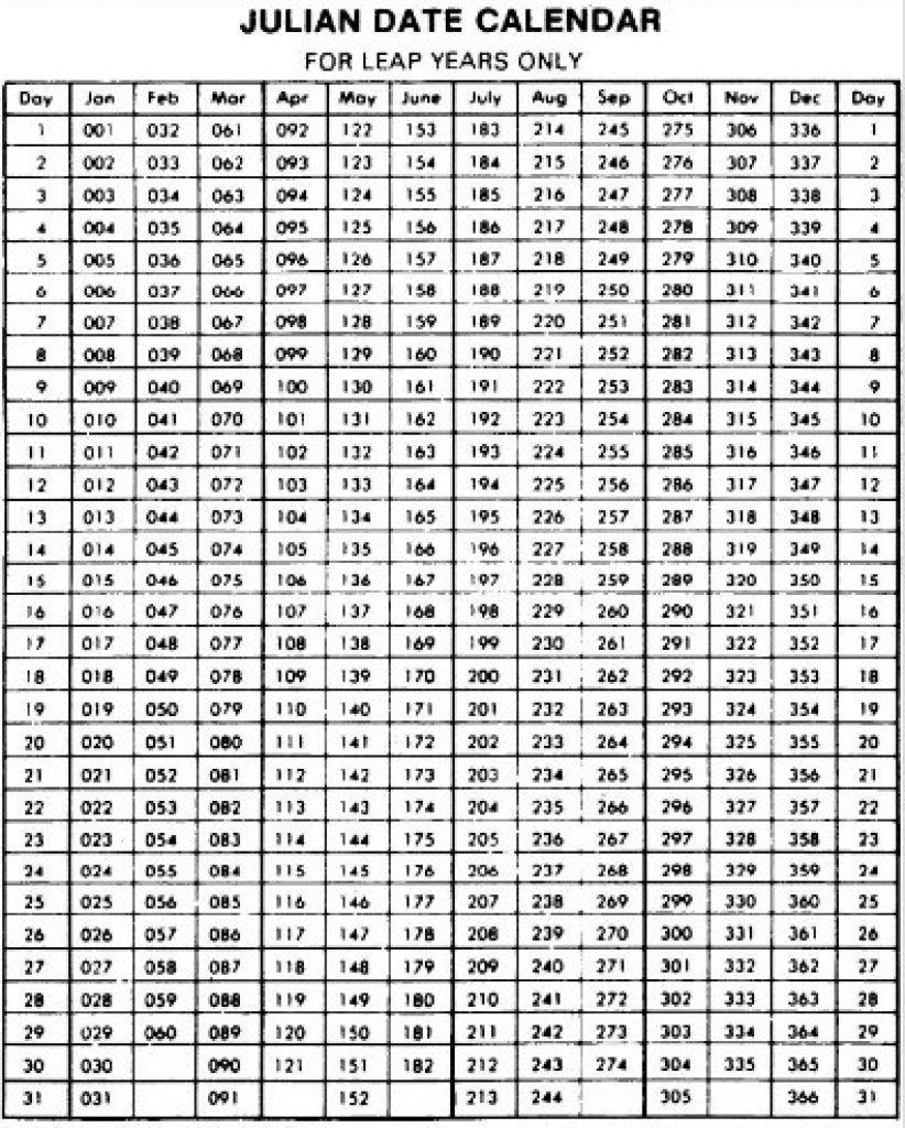 Julian Date Calendar Leap Year Pdf | Calendar For Planning regarding Leap Year Julian Date Calendar
