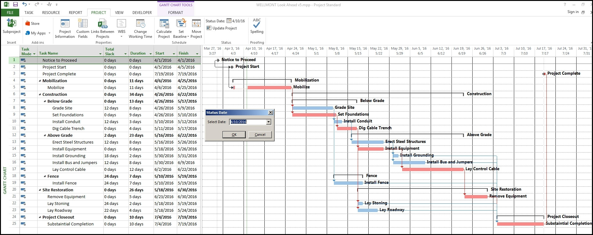 Microsoft Project Look Ahead Filter And How To Create One