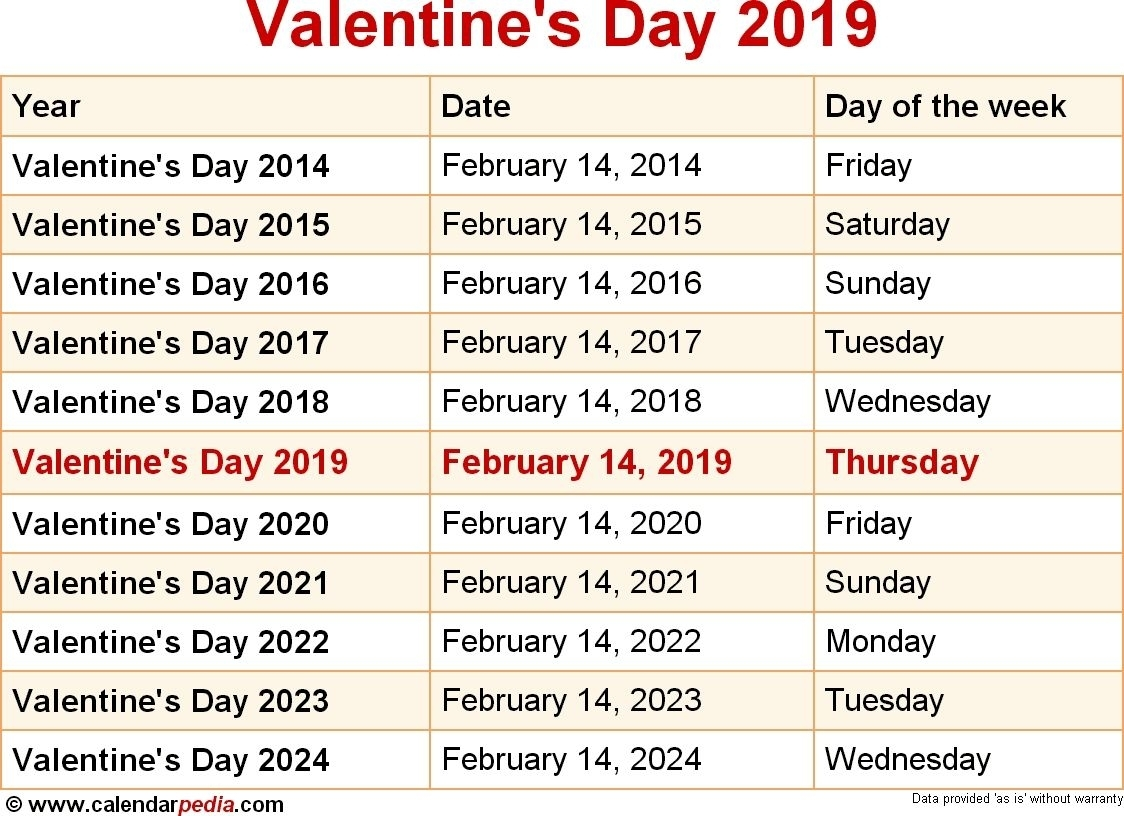 Monthly Calendar Events Special Days Celebrated In 2020