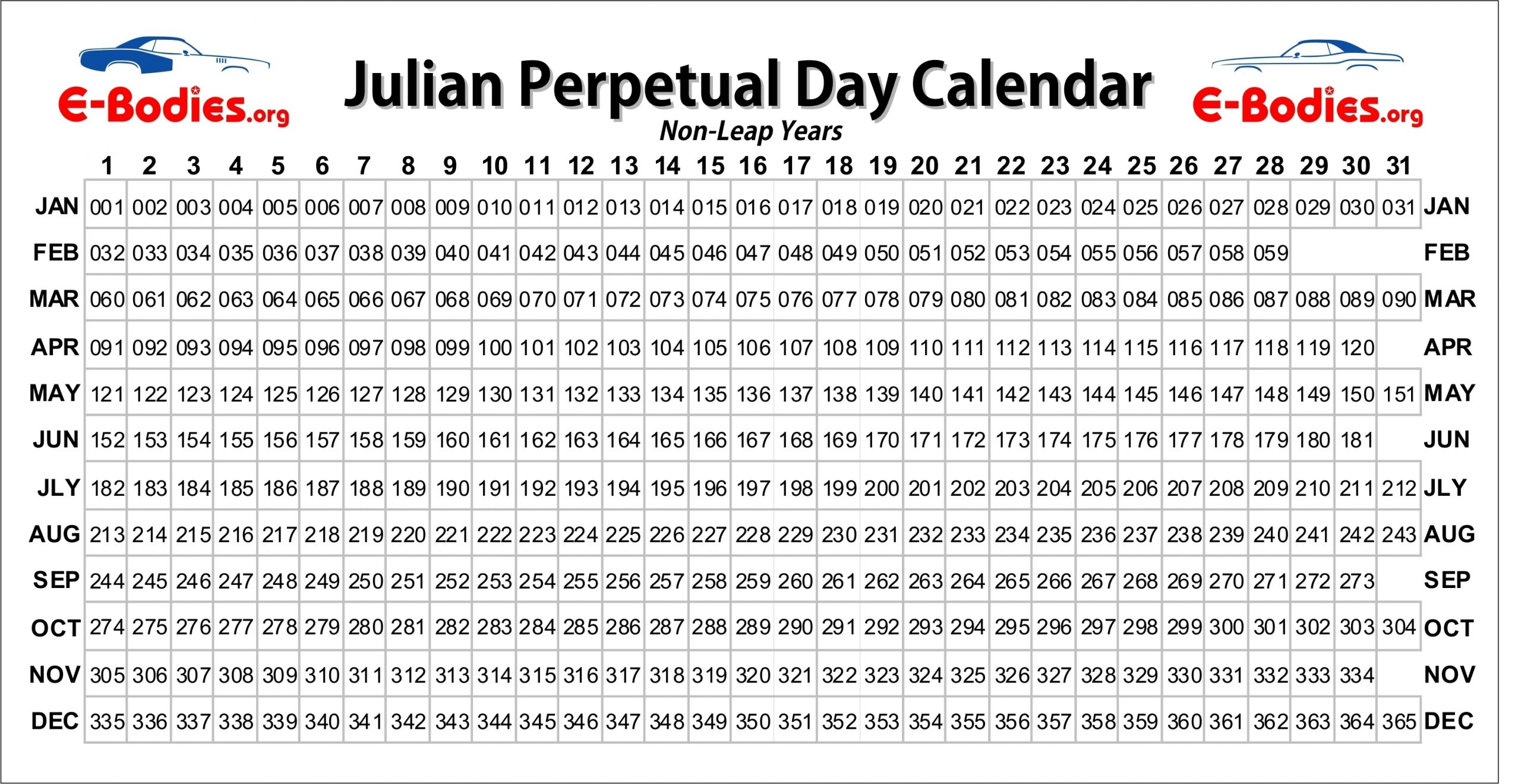 Mopar Julian Perpetual Day Calendar – E-Bodies with regard to What Is Julian Dates On A Calendar