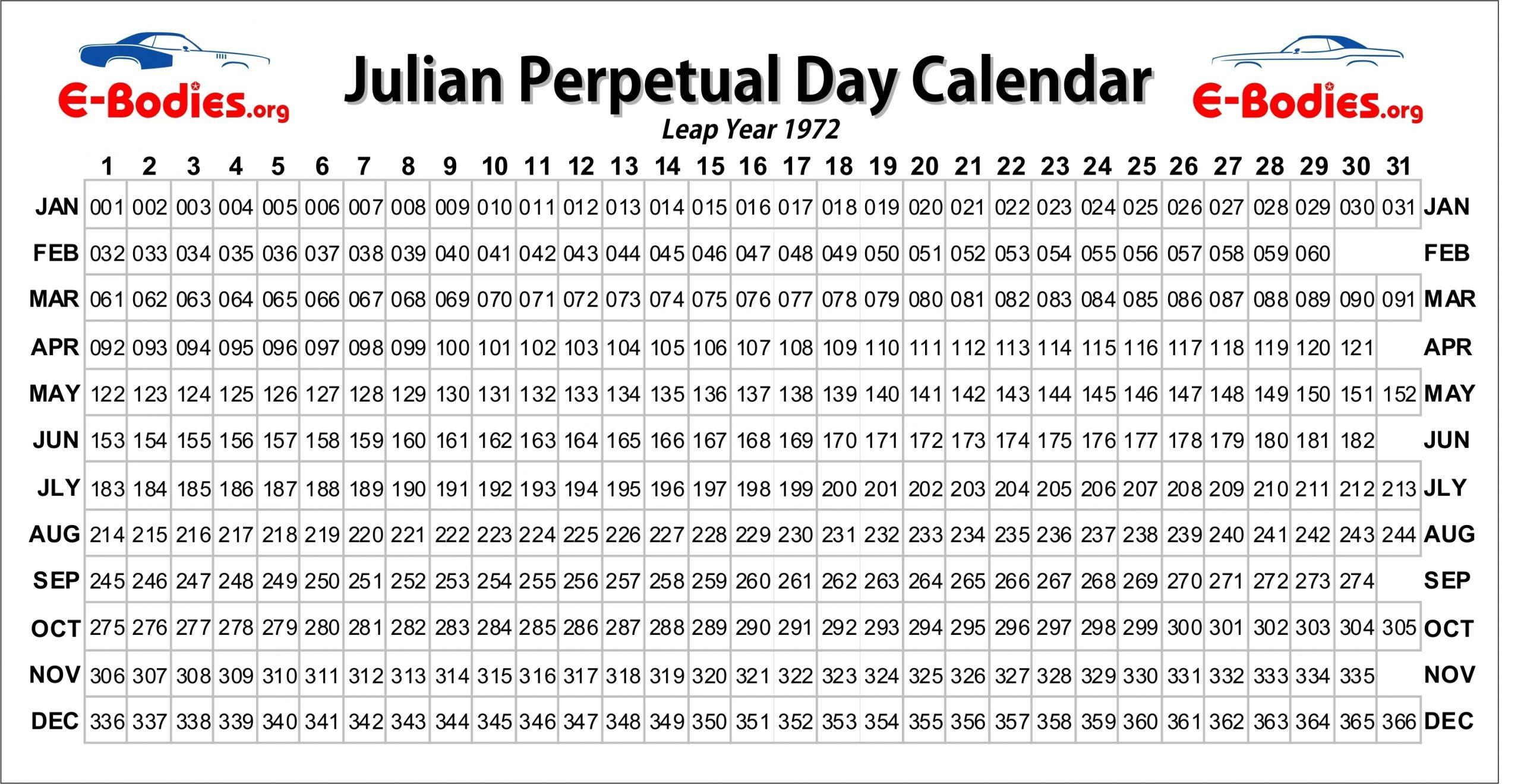 Mopar Julian Perpetual Day Calendar Leap Year – E-Bodies pertaining to Leap Year Julian Date Calendar