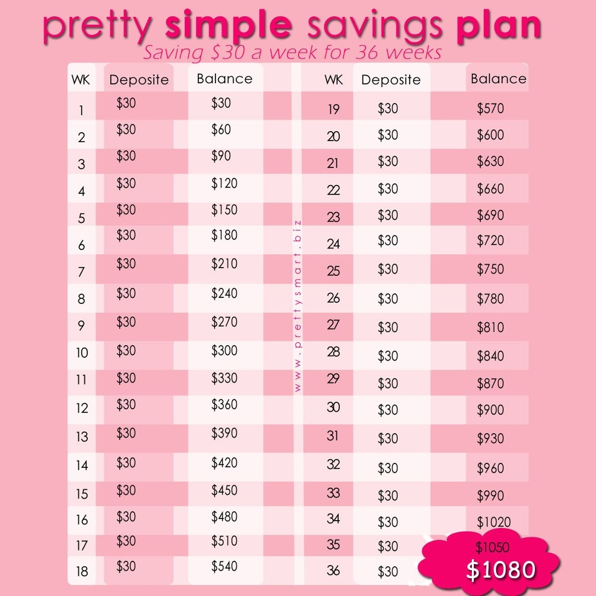 My $30 For 36 Weeks Savings Plan Is Pretty Simple About $4 A