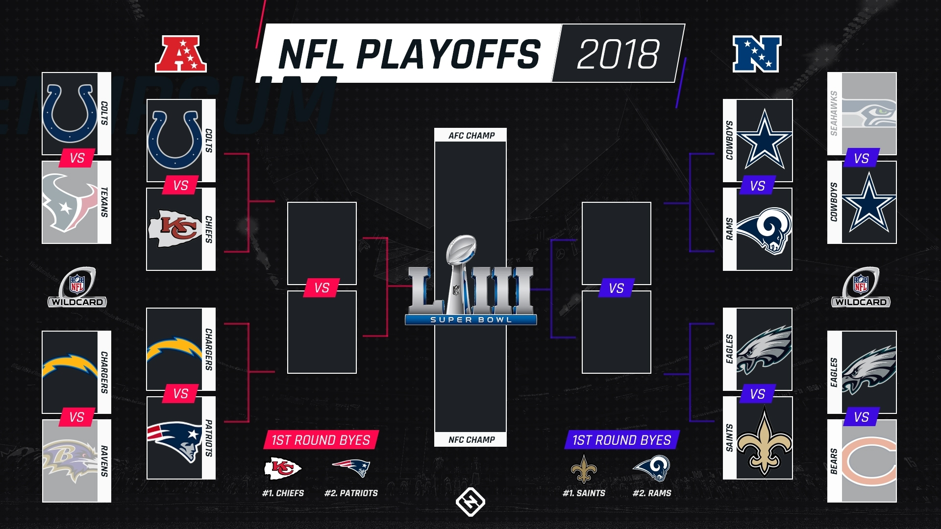 Nfl Playoff Schedule: Kickoff Times, Tv Channels For