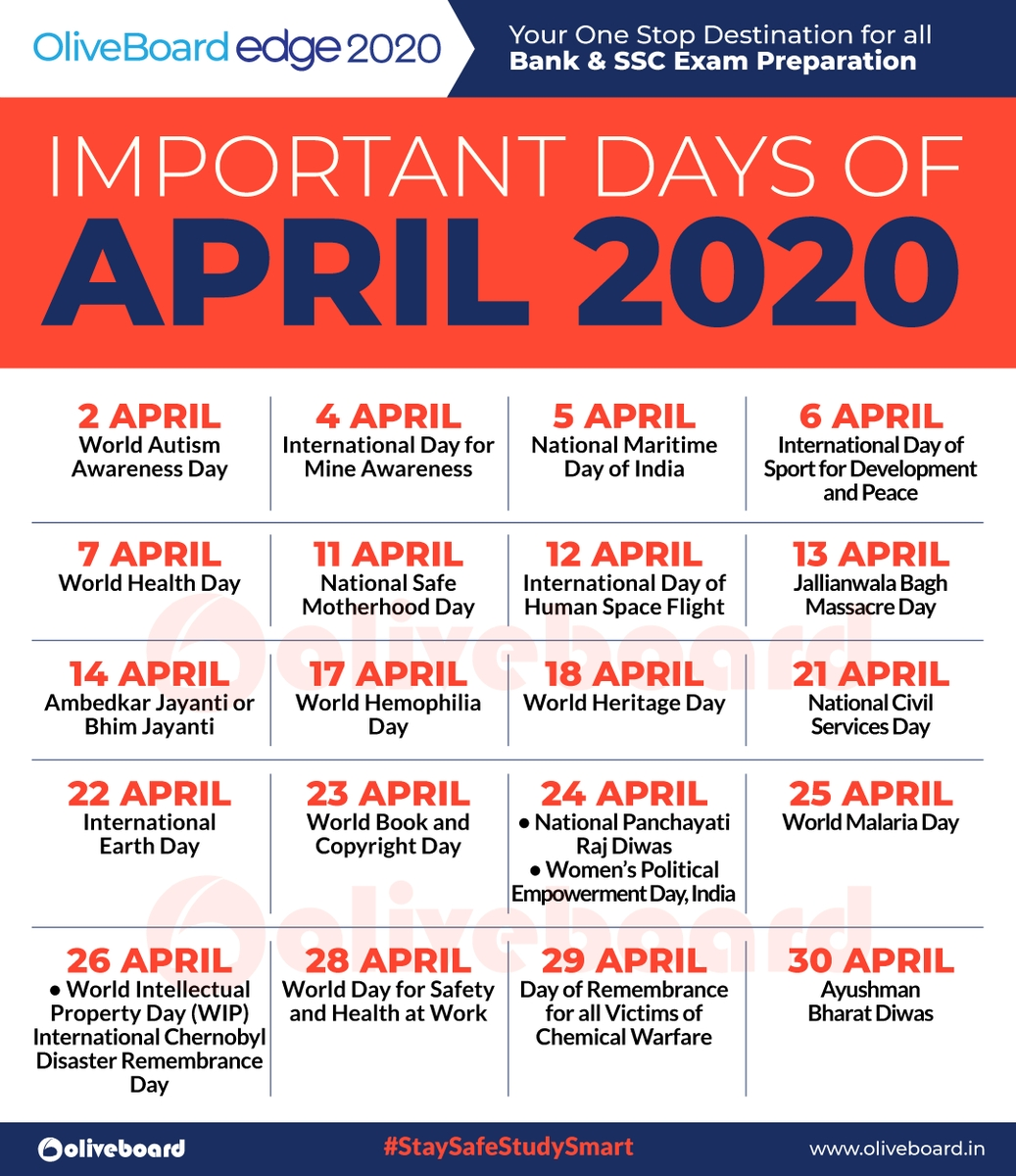 "Oliveboard On Twitter: ""Here Are Some Of The Important Days regarding List Of Special Days 2020"