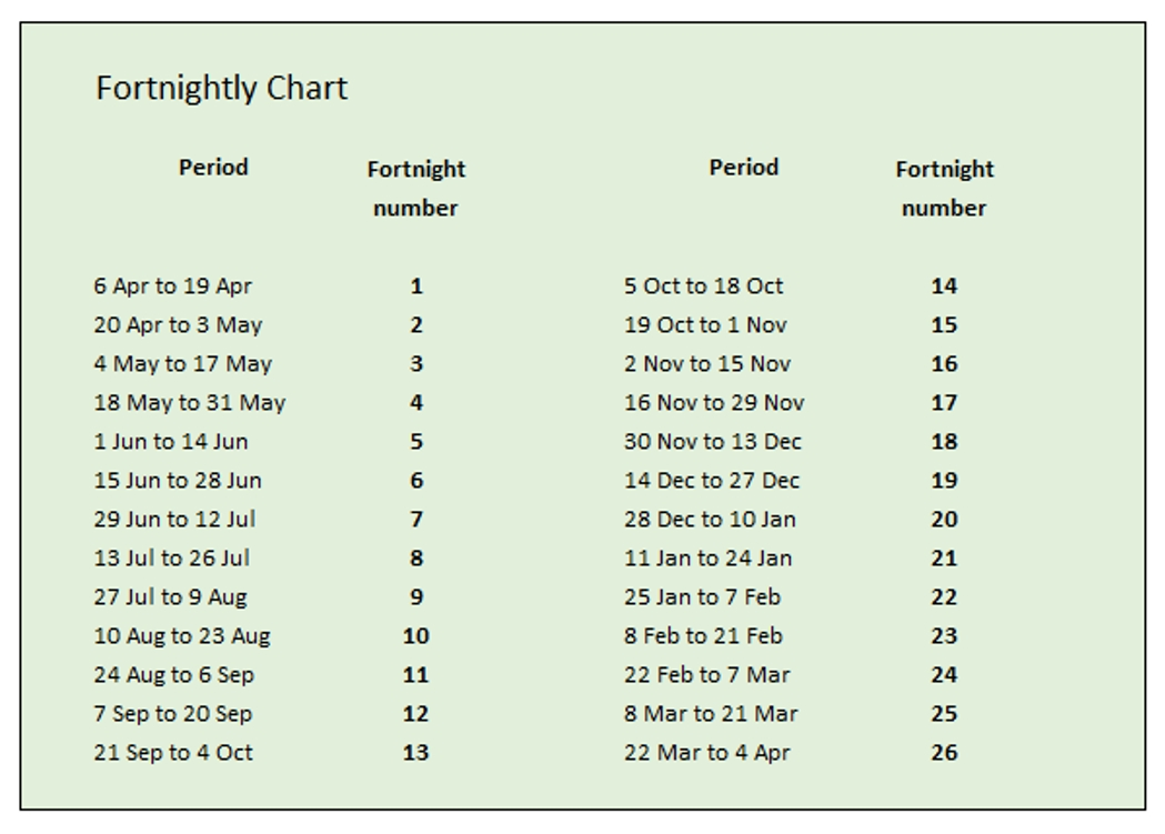 Payroll Calendar - Brightpay Documentation