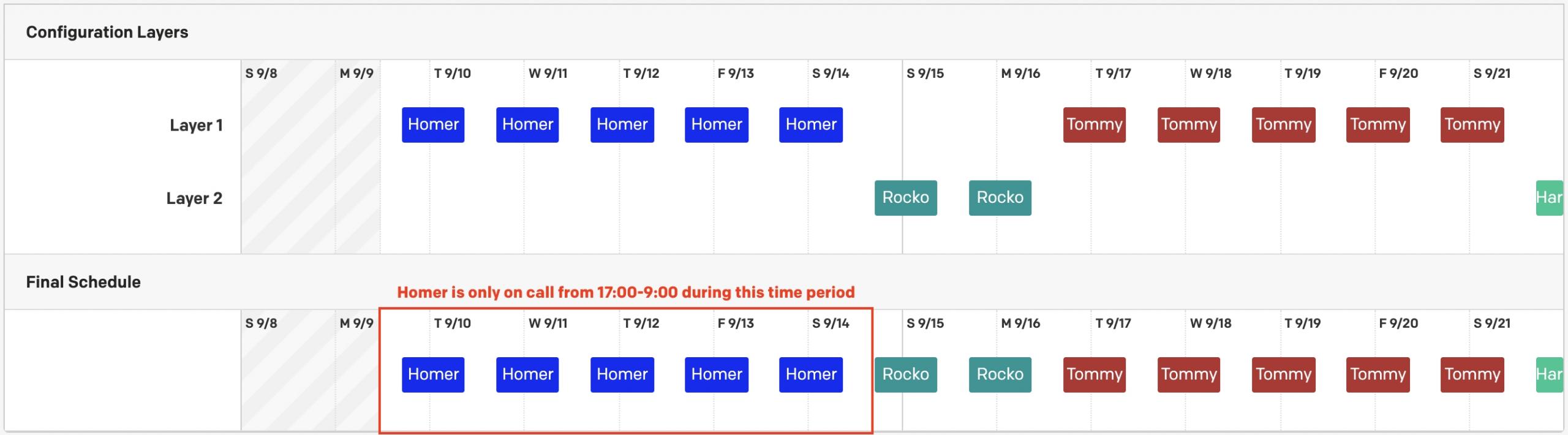 Schedule Basics