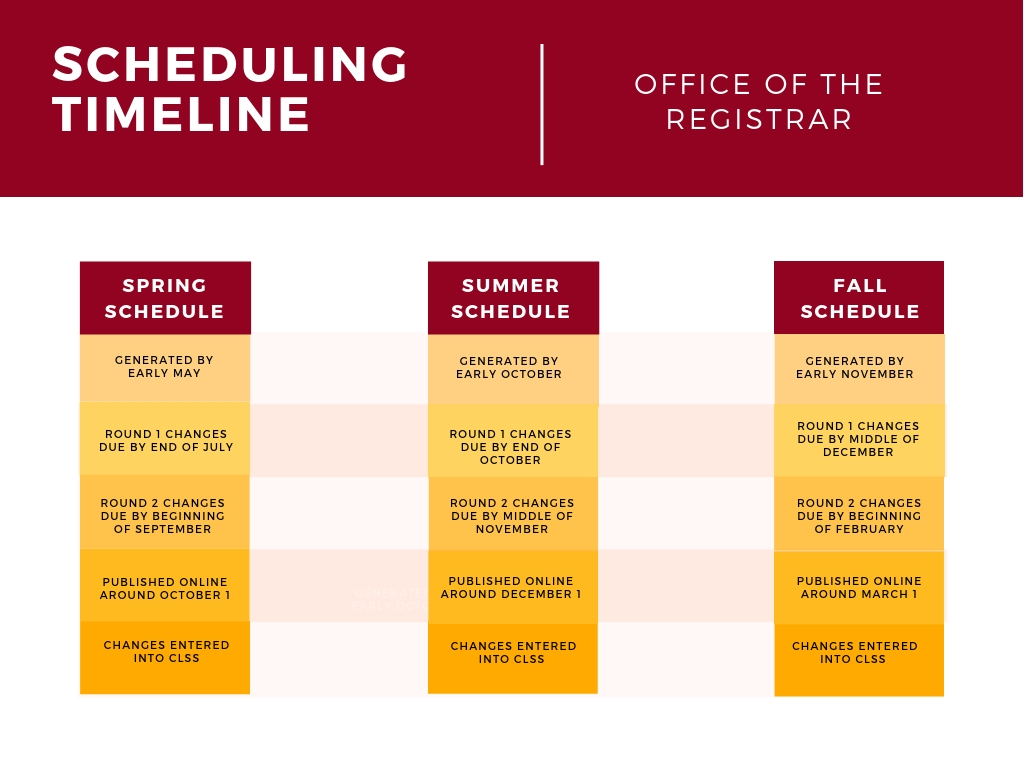 Scheduling Calendars & Important Dates | Umsl