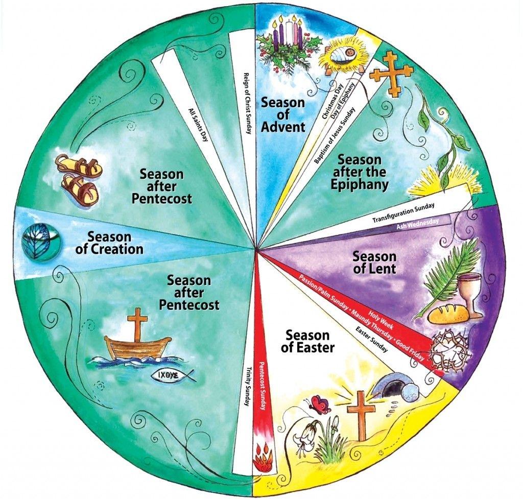 Seasons Of The Church Year Calendar   Christian Calendar throughout Printable Presbyterian 2020 Liturgical Color Calendar