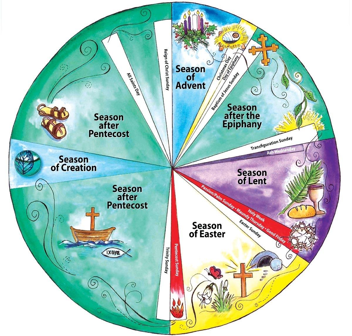 Seasons Of The Year. . . | Christian Calendar, Liturgical