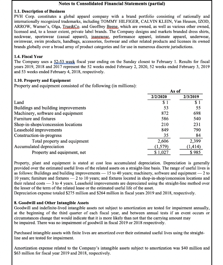 Solved: Use Pvh Corp.'S Financial Statements To Answer To