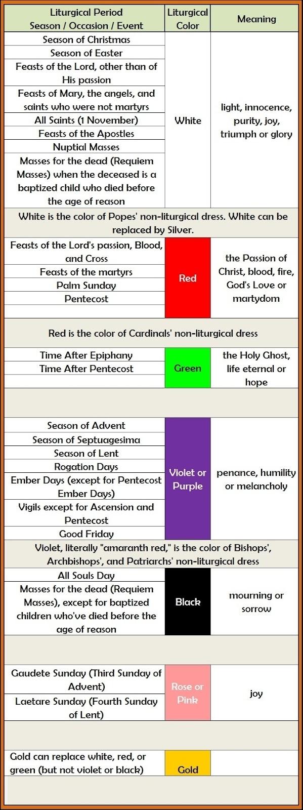 St. Luke Catholic Church: Liturgical Calendar with How Many Days In Liturgical Calendar Compared To Regular Calendar