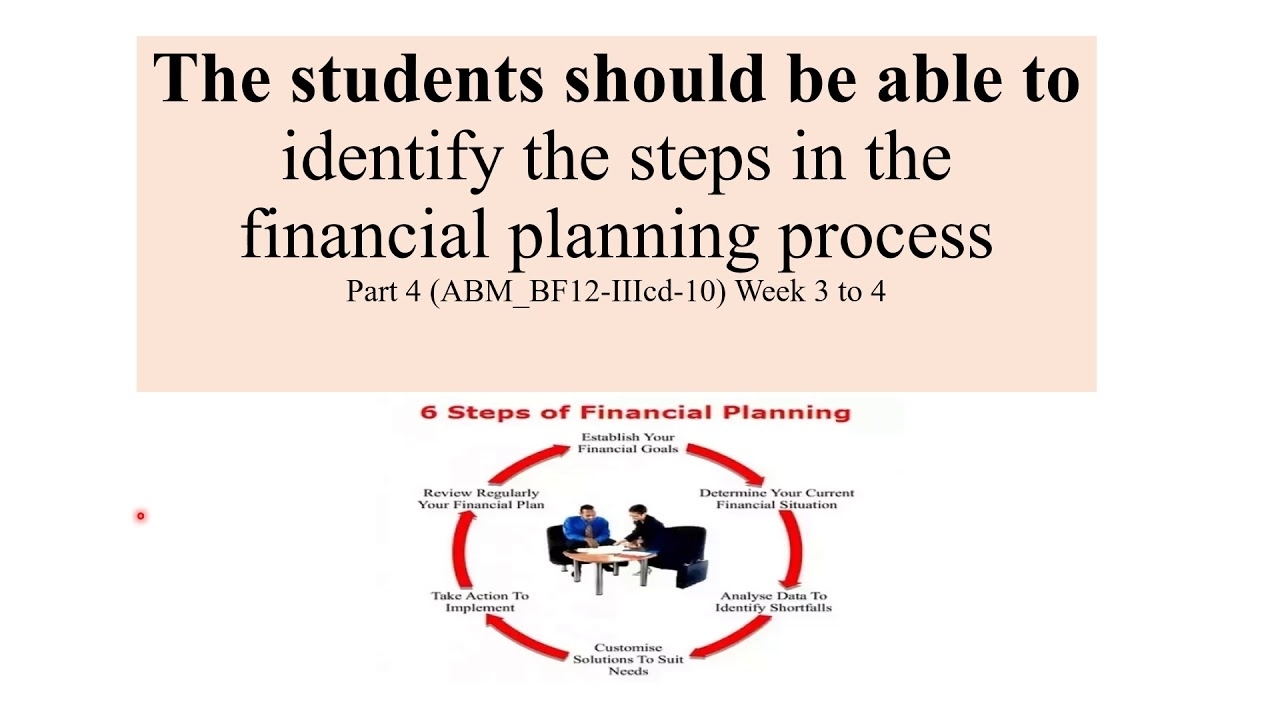 The Steps In Financial Planning Process.week 4 - Youtube