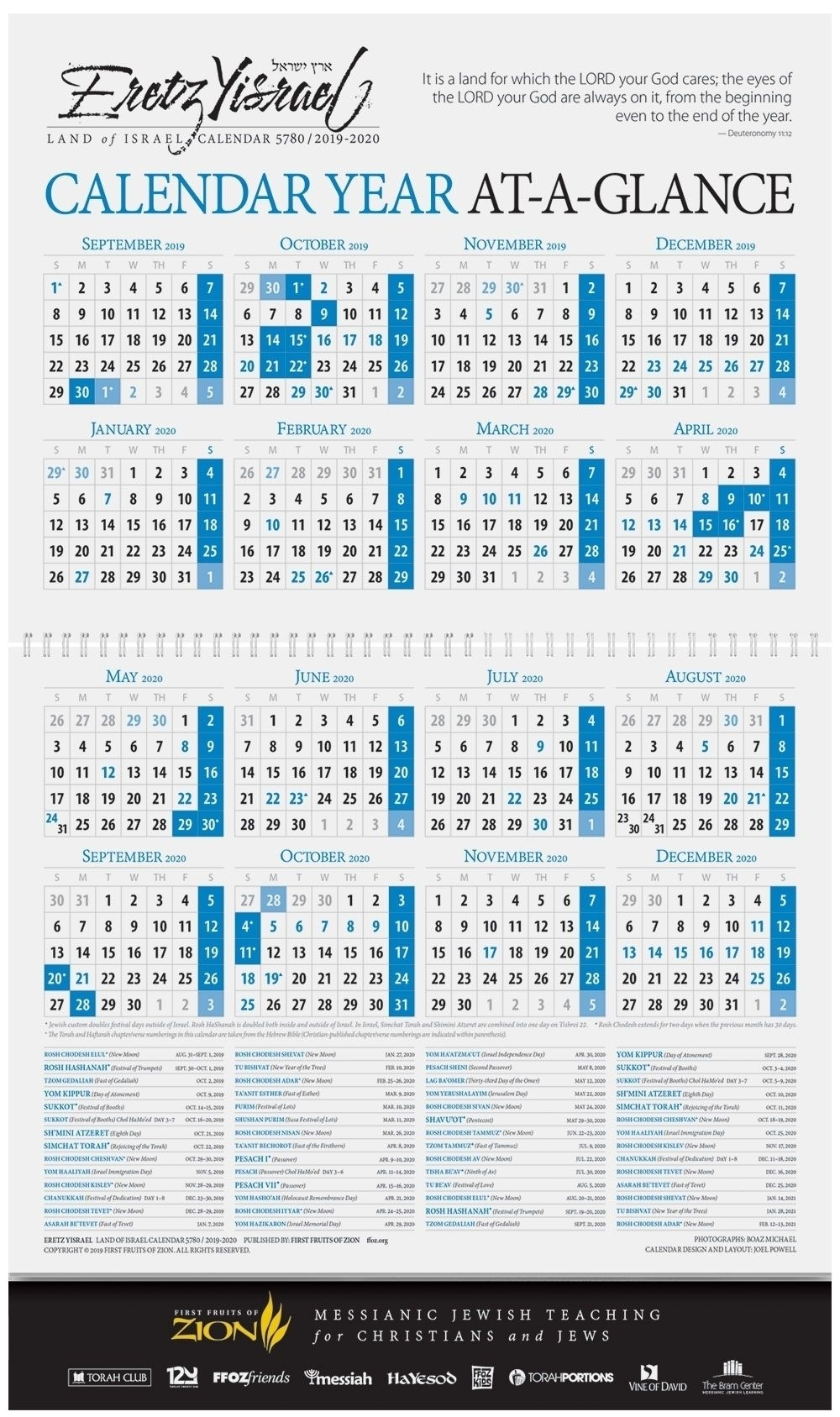 Weekly Torah Reading Portions Calendar In 2020 | Yearly