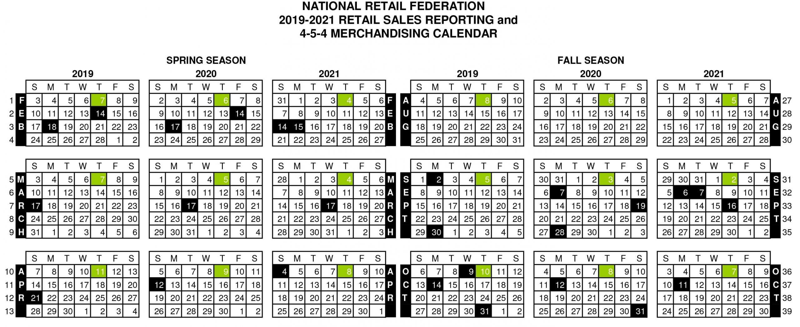 What Is The 4-5-4 Retail Calendar, And Should I Use It In My with Financial Week To Calendar 2019