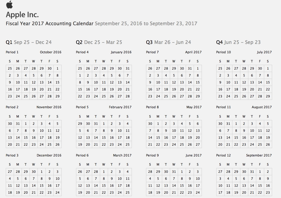 Where Can I See Itunes Connect Fiscal Calendar Without