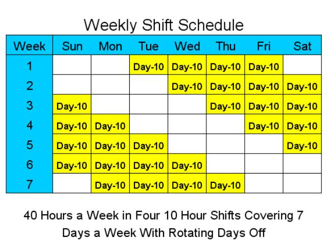 10-Hour Shift Templates | Poqot Owyhyl