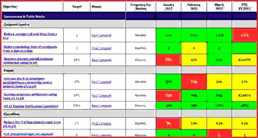 10 Performance Matrix Template Excel - Excel Templates