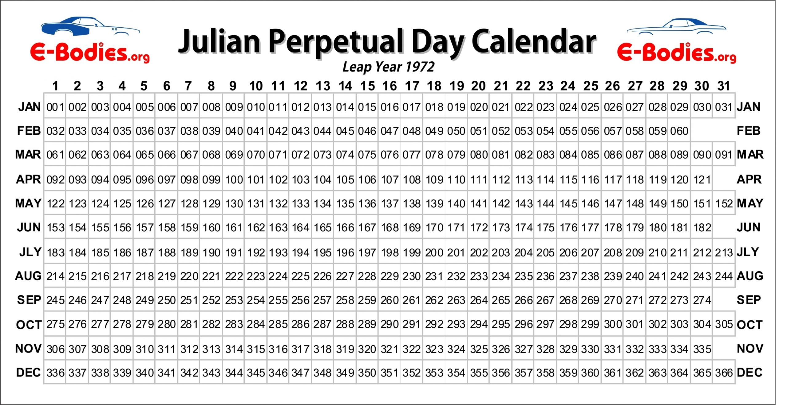 2020 Calendar With Julian Dates For Leap Year Printable