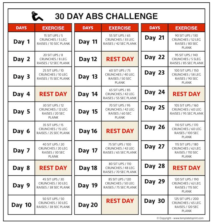 30 Day Abs Challenge Chart, Before And After Results   Abs