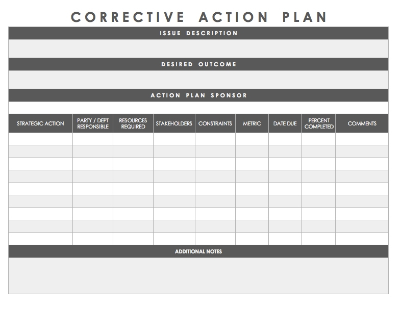 9+ Printable Employee Action Plan Examples - Pdf   Examples