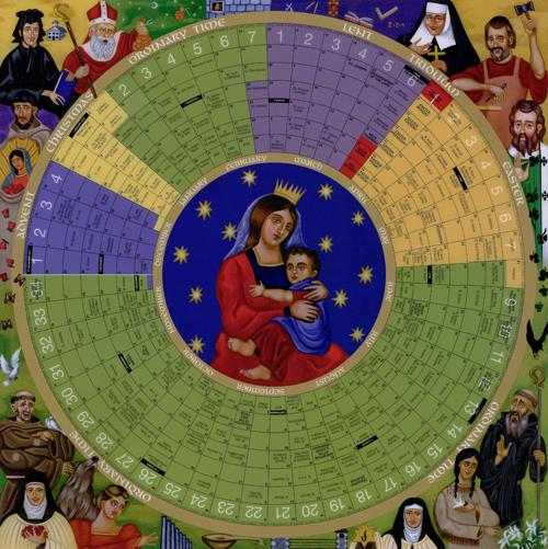An Elliptical Glory: Turn, Turn, Turn (The Church Calendar