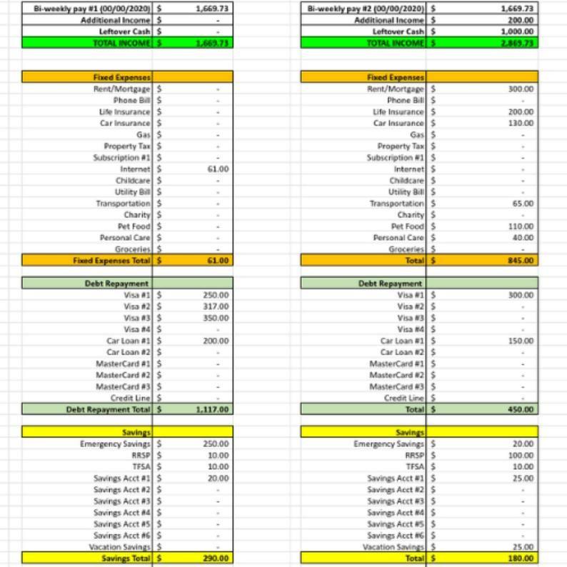 Bi-Weekly Budget Finance Tracking Template 2020 Budget
