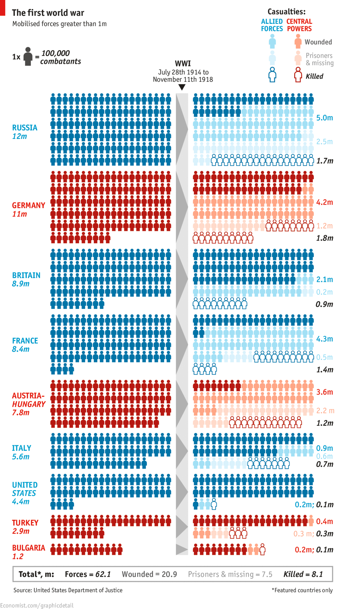 Daily Chart: Remembrance | The Economist