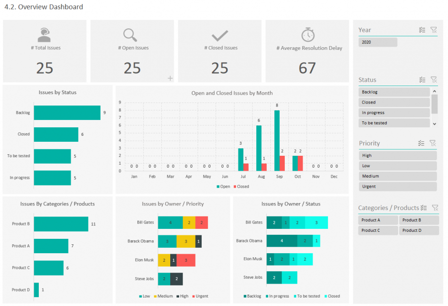 Demo - Issue Log Excel Template   Adnia Solutions