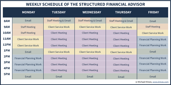 Enhance Productivity With A Structured Meeting Schedule