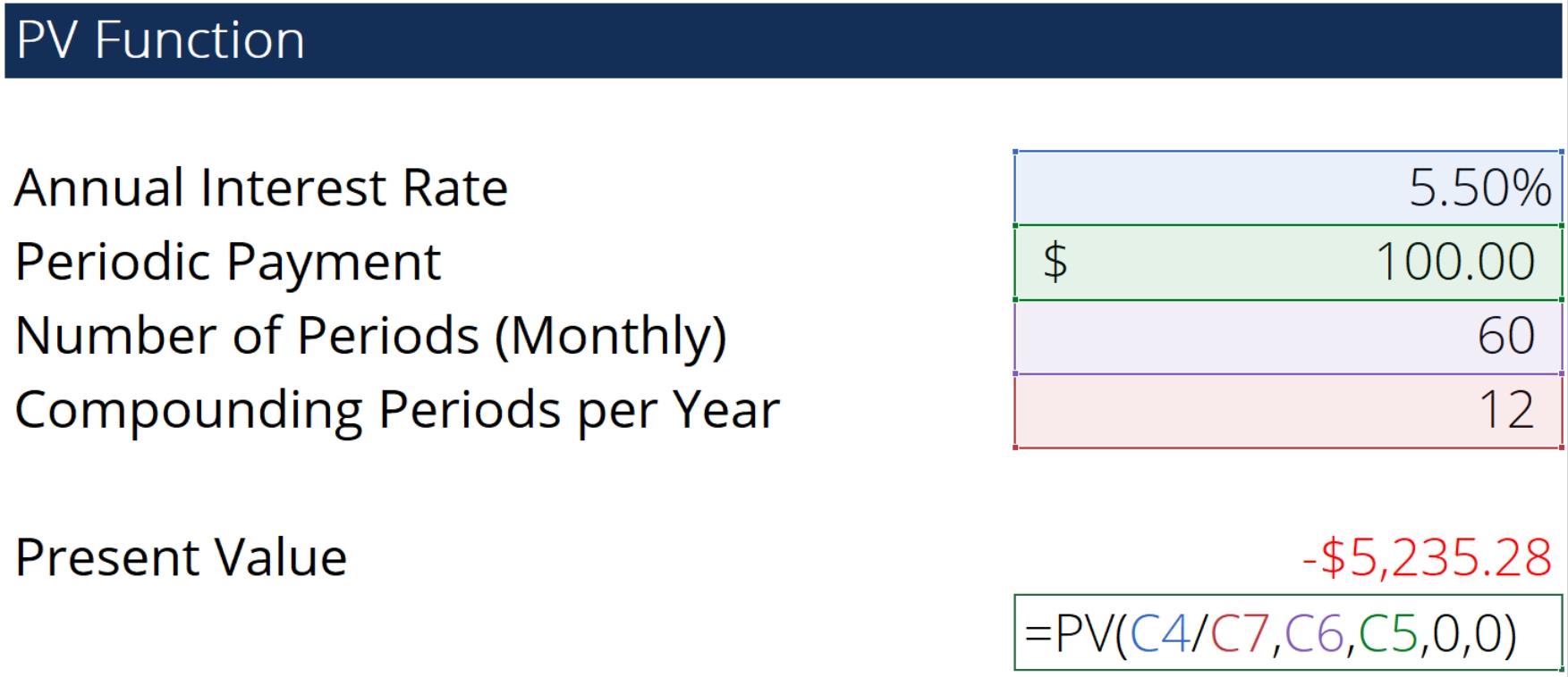 Financial Year Week 36 - Calendar Inspiration Design