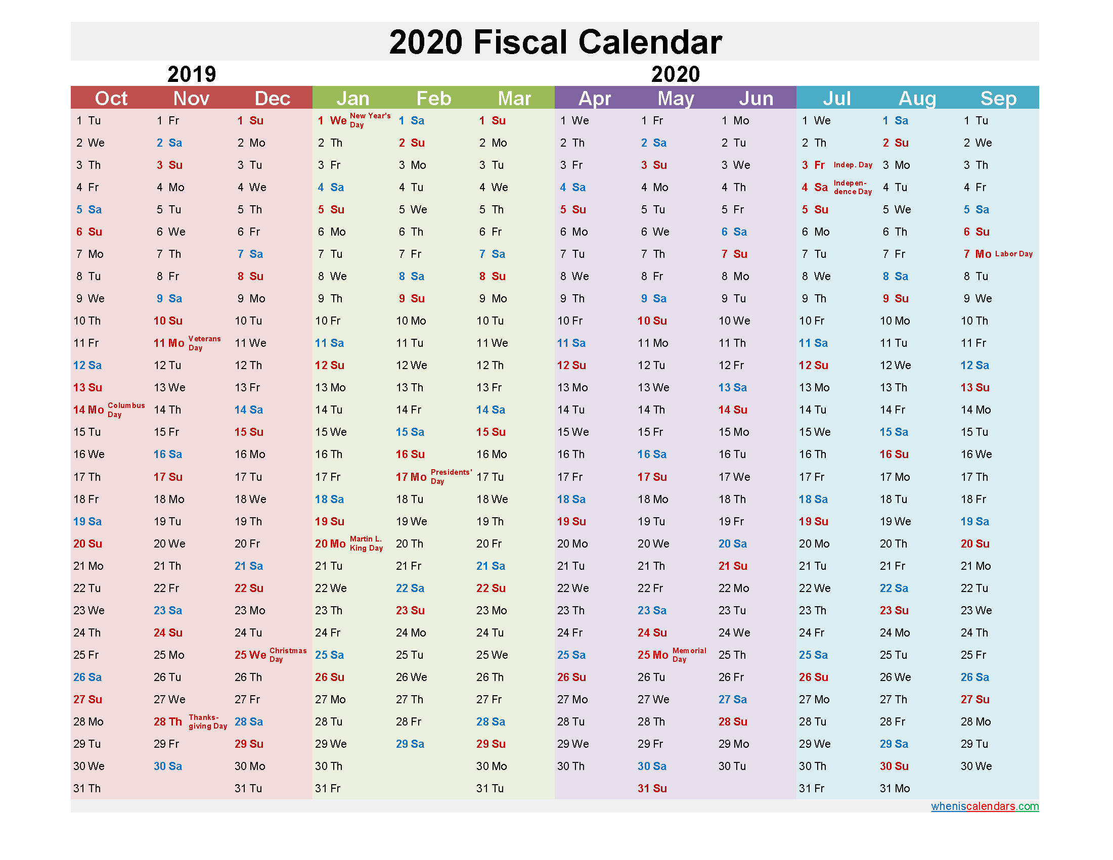 Fiscal Year 2020 Quarters - Template No.fiscal20Y6