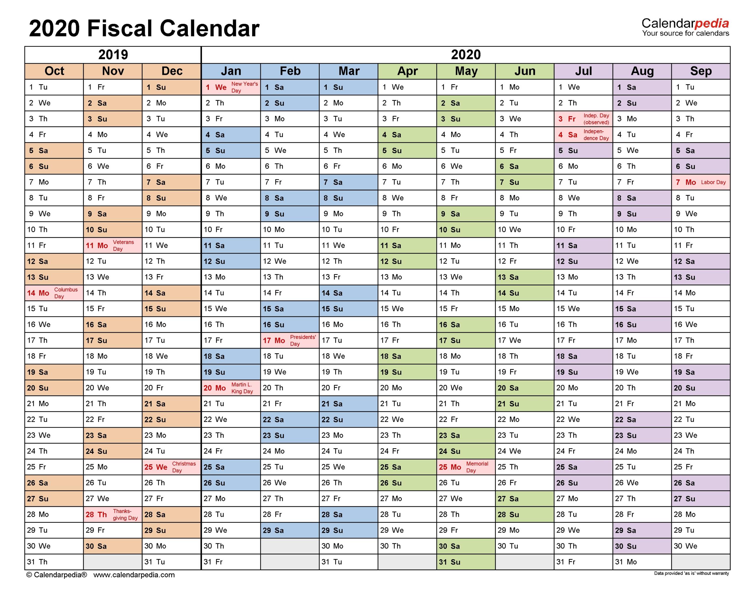 Fortnights In 2021 Financial Year - Template Calendar Design