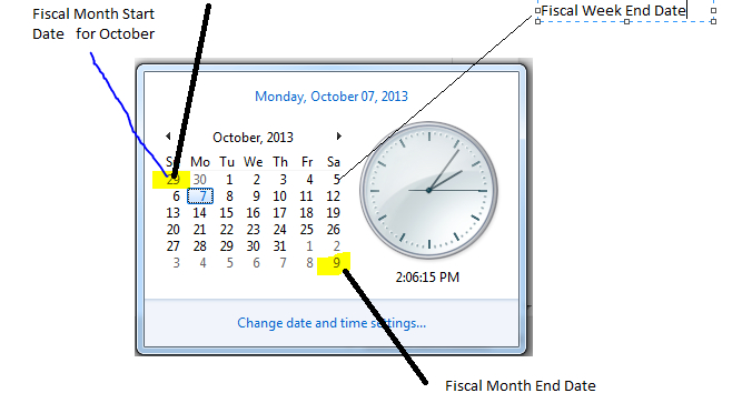Fortune Minds - Java/J2Ee: How To Find Fiscal Month Start