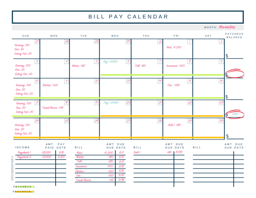 How To Budget Biweekly Pay + Paying Monthly Bills