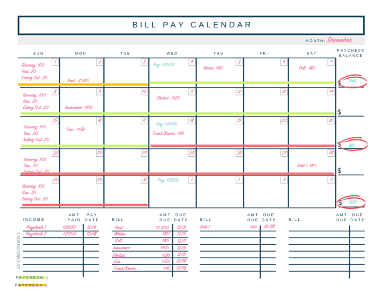 How To Budget Monthly Bills With Biweekly Paychecks In