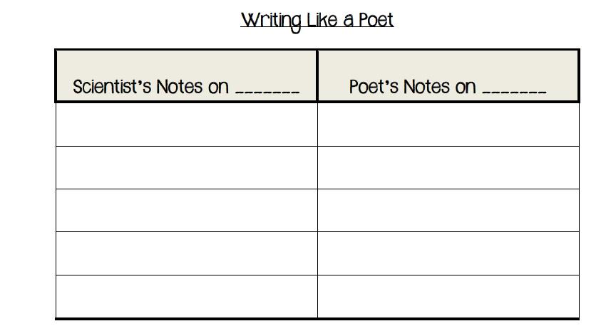 Jennifer'S Teaching Tools: Writing Poetry