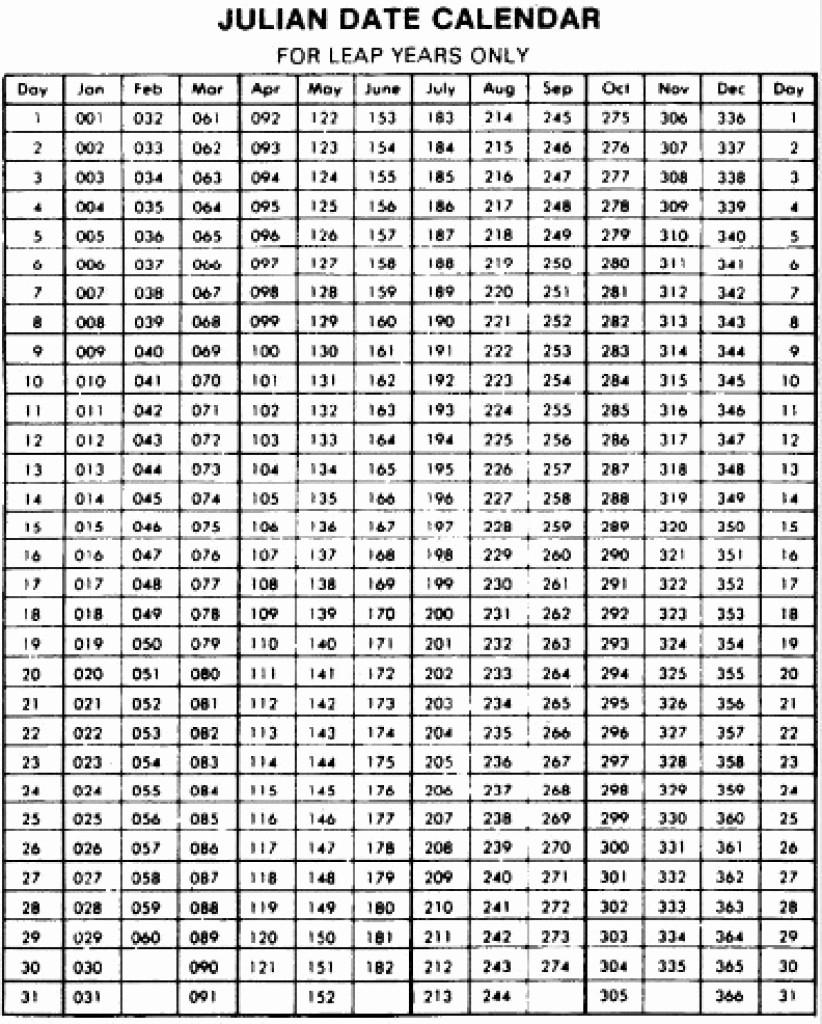 Julian Calendar 2021 - Template Calendar Design